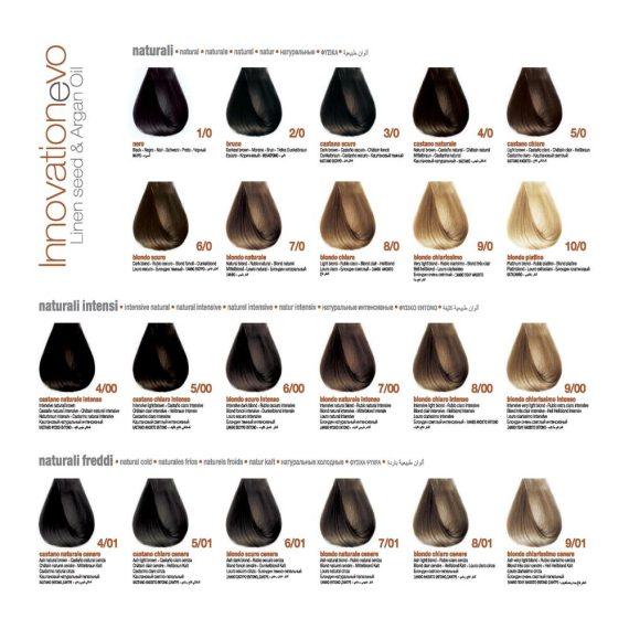 cartella_colore-INNOVATIONevo-page-003