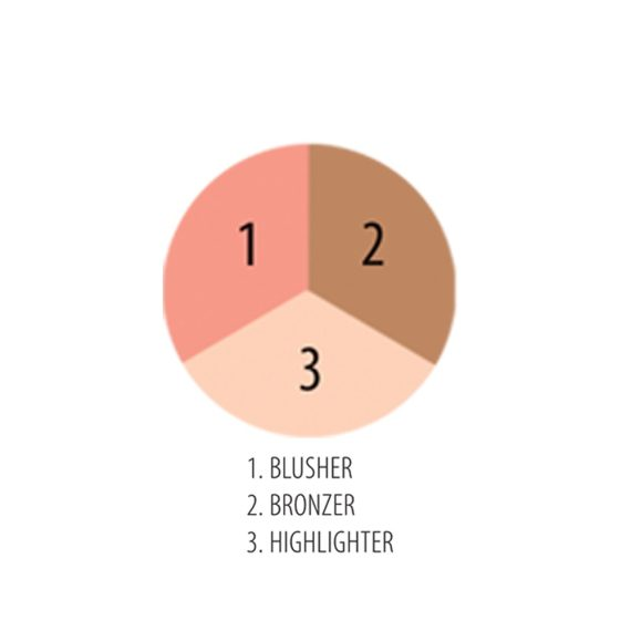 GR Nude Look Baked Trio Face Powder - Blusher-Bronzer-Highlighter 2